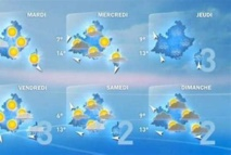 ÉPILEPSIE : Une station météo pour prévoir les crises